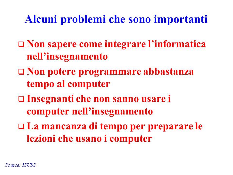 Alcuni problemi che sono importanti  Non sapere come integrare l'informatica nell'insegnamento  Non potere programmare abbastanza tempo al computer