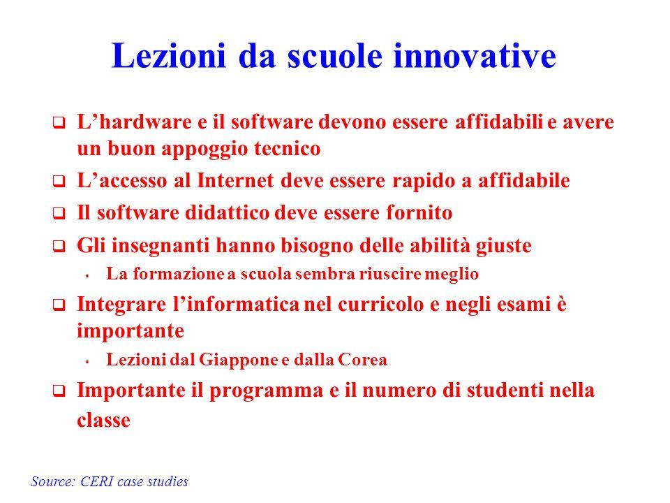 Lezioni da scuole innovative  L'hardware e il software devono essere affidabili e avere un buon appoggio tecnico  L'accesso al Internet deve essere