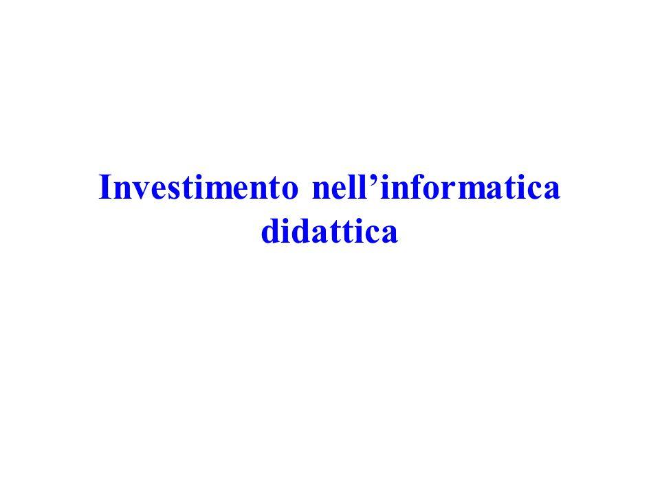 Investimento nell'informatica didattica