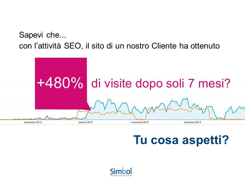Sapevi che... con l'attività SEO, il sito di un nostro Cliente ha ottenuto di visite dopo soli 7 mesi? + 480 % Tu cosa aspetti?