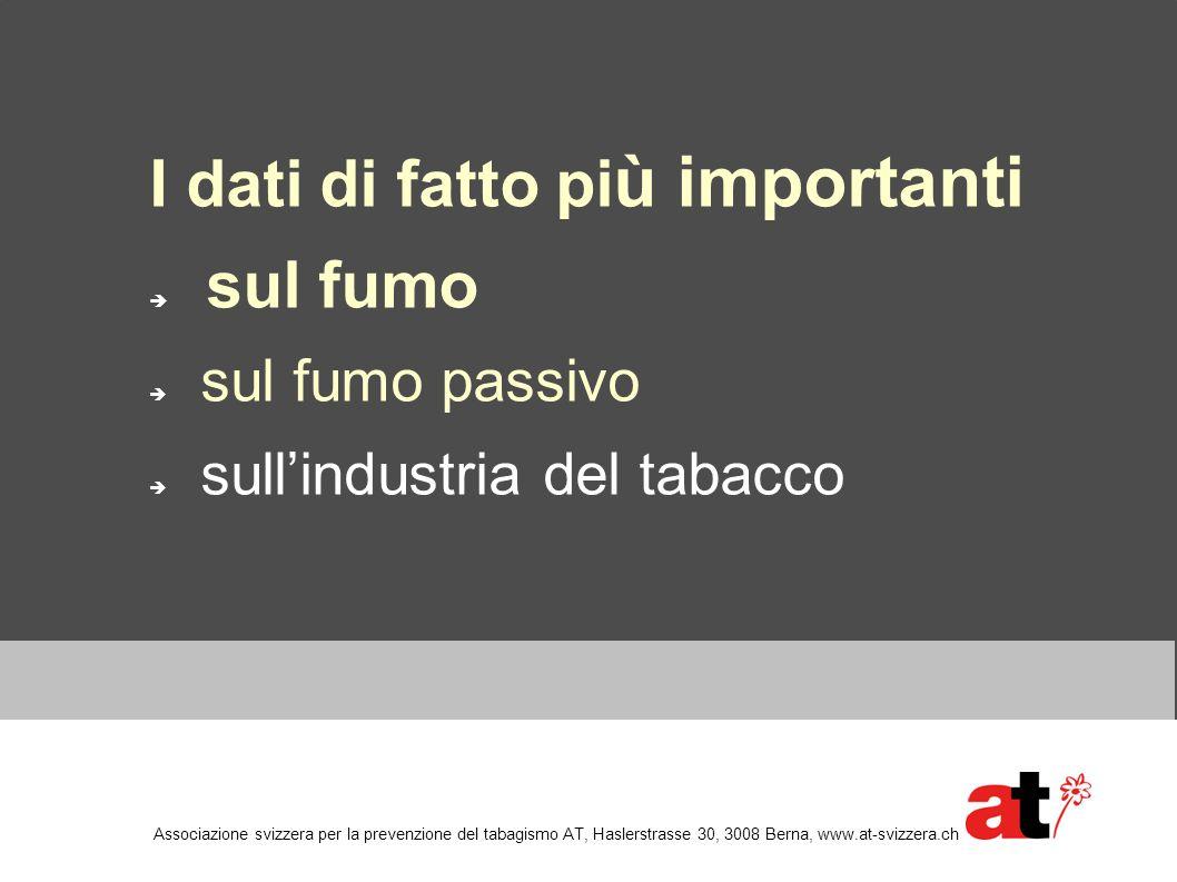 I dati di fatto pi ù importanti  sul fumo  sul fumo passivo  sull'industria del tabacco Associazione svizzera per la prevenzione del tabagismo AT,