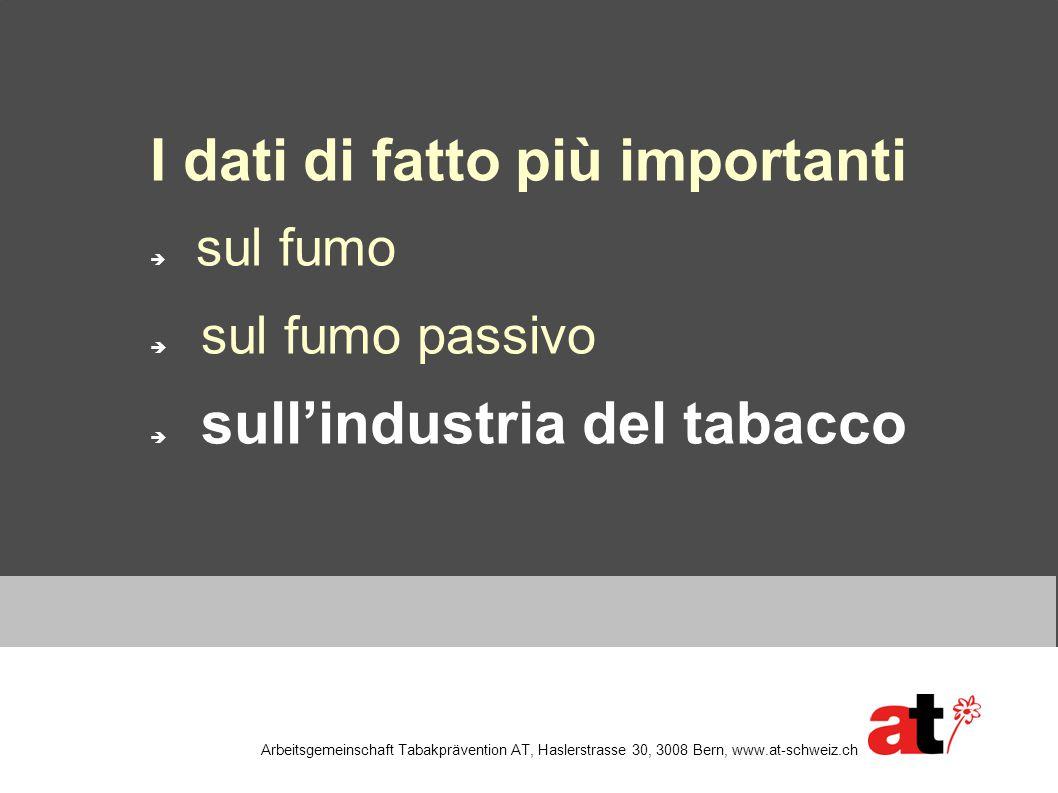 I dati di fatto più importanti  sul fumo  sul fumo passivo  sull'industria del tabacco Arbeitsgemeinschaft Tabakprävention AT, Haslerstrasse 30, 30