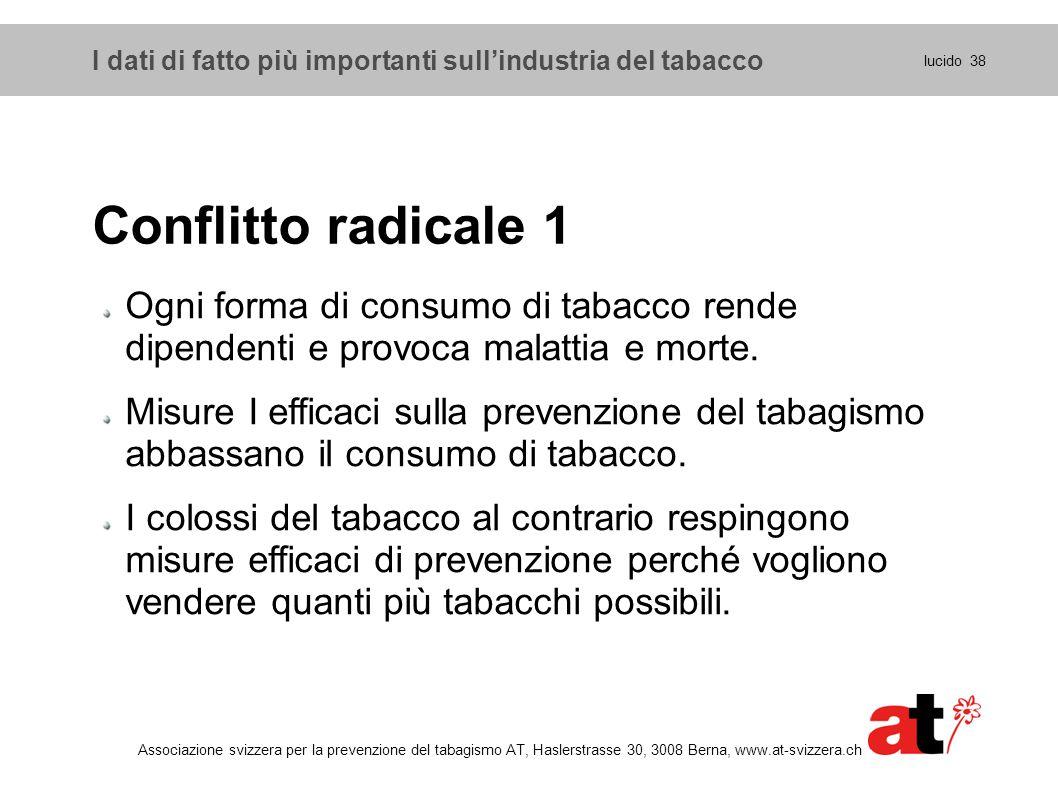 lucido 38 Associazione svizzera per la prevenzione del tabagismo AT, Haslerstrasse 30, 3008 Berna, www.at-svizzera.ch Conflitto radicale 1 Ogni forma