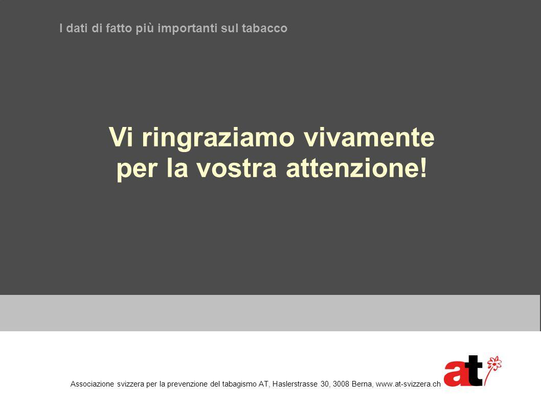 I dati di fatto più importanti sul tabacco Vi ringraziamo vivamente per la vostra attenzione! Associazione svizzera per la prevenzione del tabagismo A