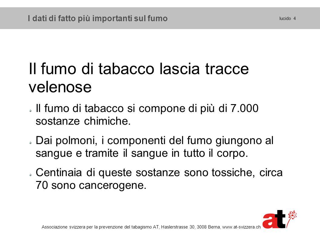 I dati di fatto più importanti sul fumo lucido 4 Associazione svizzera per la prevenzione del tabagismo AT, Haslerstrasse 30, 3008 Berna, www.at-svizz