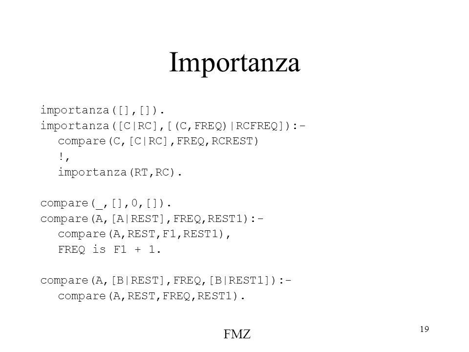 FMZ 19 Importanza importanza([],[]).