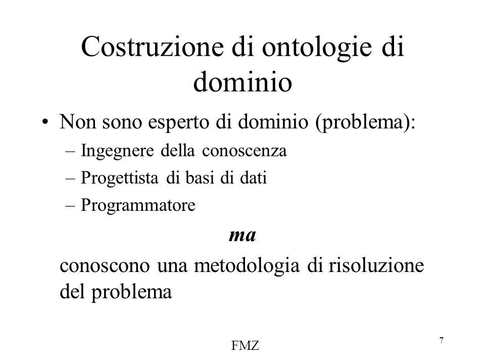 FMZ 7 Costruzione di ontologie di dominio Non sono esperto di dominio (problema): –Ingegnere della conoscenza –Progettista di basi di dati –Programmatore ma conoscono una metodologia di risoluzione del problema