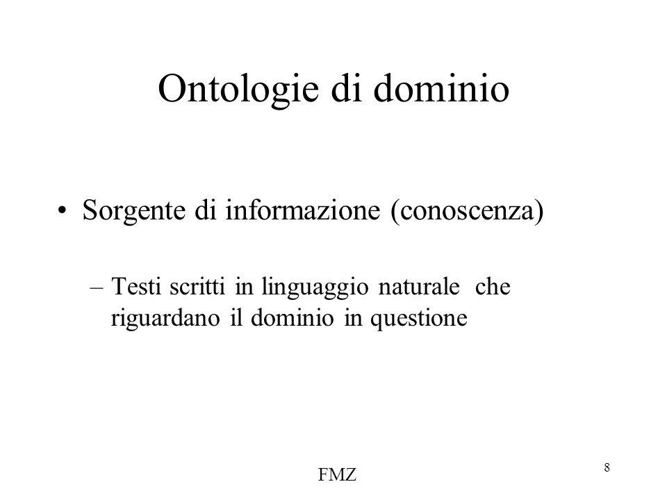 FMZ 8 Ontologie di dominio Sorgente di informazione (conoscenza) –Testi scritti in linguaggio naturale che riguardano il dominio in questione