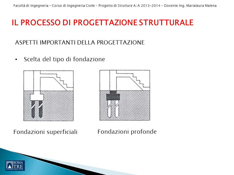 Facoltà di Ingegneria - Corso di Ingegneria Civile – Progetto di Strutture A/A 2013-2014 – Docente Ing. Marialaura Malena ASPETTI IMPORTANTI DELLA PRO