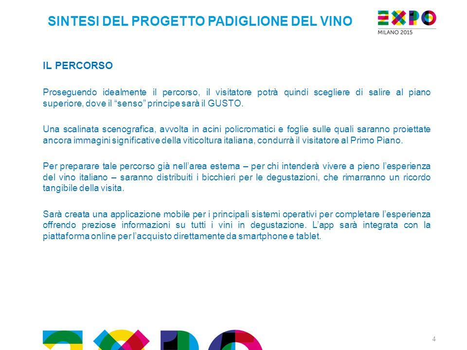 SINTESI DEL PROGETTO PADIGLIONE DEL VINO 5 IL PERCORSO Primo Piano Il primo piano sarà dedicato all'attività di promozione e conoscenza diretta del vino.