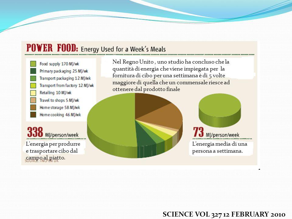Nel Regno Unito, uno studio ha concluso che la quantità di energia che viene impiegata per la fornitura di cibo per una settimana è di 5 volte maggiore di quella che un commensale riesce ad ottenere dal prodotto finale L'energia per produrre e trasportare cibo dal campo al piatto.