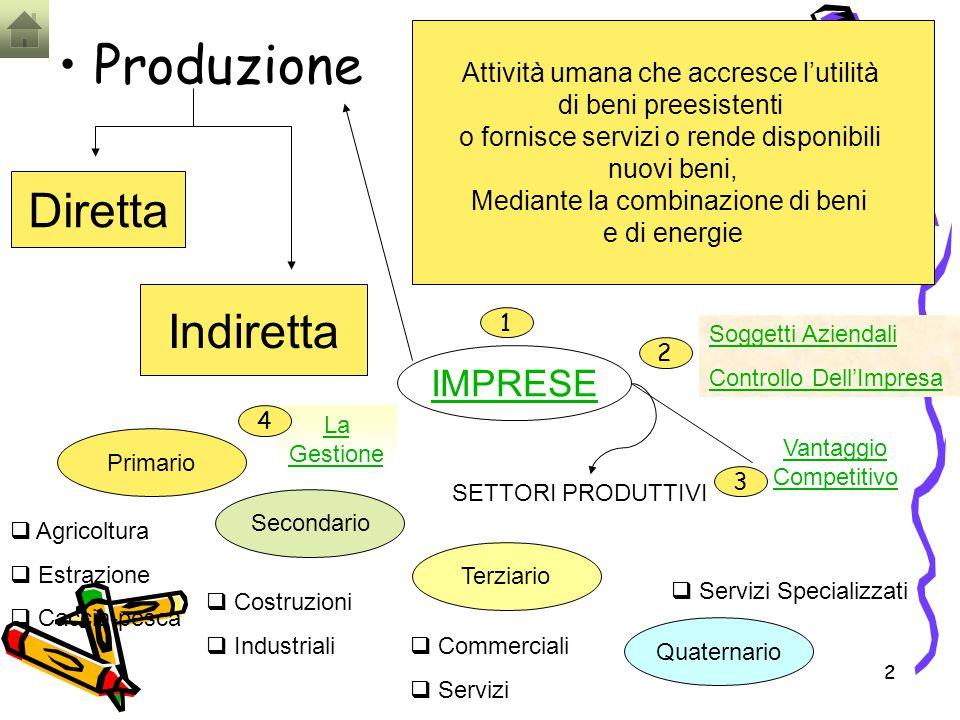 13 LE MODERNE IMPRESE INDUSTRIALI ADOTTANO SOLUZIONI IMPRENDITORIALI CHE MINIMIZZANO I COSTI E AL CONTEMPO RENDONO LE PRODUZIONI DIFFERENZIATE Lean Production-si lavora in team ( usa meno di tutto per ottenere di più) Time to market ( riduzione tempo tra decisione di fabbricare nuovo prodotto e il suo lancio sul mercato) I MODELLI IMPRENDITORIALI MODERNI SONO ORIENTATI ALLA QUALITA' TOTALE La Pianificazione strategica è un processo con il quale si formalizzano le strategie, può essere settoriale o globale Si determinano gli obiettivi primari Si scelgono le politiche più idonee Si valuta l'idoneità della struttura organizzativa a realizzare quanto pianificato Si elaborano programmi di breve periodo Si controllano i risultati nei prodotti e nei servizi nel sistema di produzione commercializzazione del prodotto (ottimizzazione di risposte dell'impresa alle esigenze dei consumatori in termini di qualità)