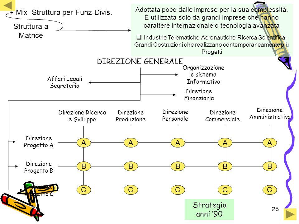 26 Struttura a Matrice Mix Struttura per Funz-Divis. Adottata poco dalle imprese per la sua complessità. È utilizzata solo da grandi imprese che hanno