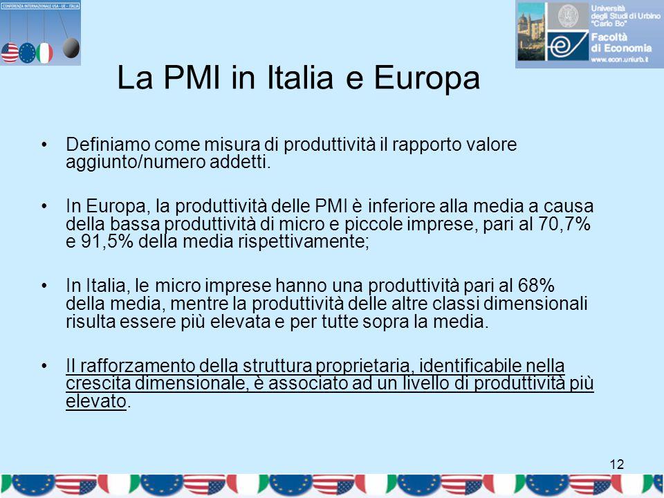 12 La PMI in Italia e Europa Definiamo come misura di produttività il rapporto valore aggiunto/numero addetti. In Europa, la produttività delle PMI è