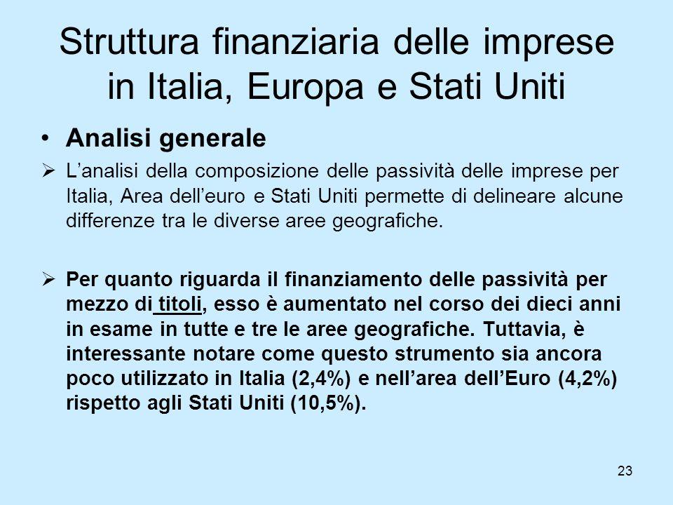 23 Struttura finanziaria delle imprese in Italia, Europa e Stati Uniti Analisi generale  L'analisi della composizione delle passività delle imprese p