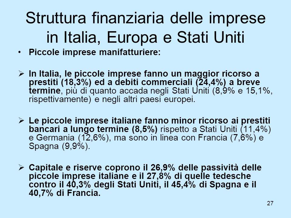 27 Struttura finanziaria delle imprese in Italia, Europa e Stati Uniti Piccole imprese manifatturiere:  In Italia, le piccole imprese fanno un maggio