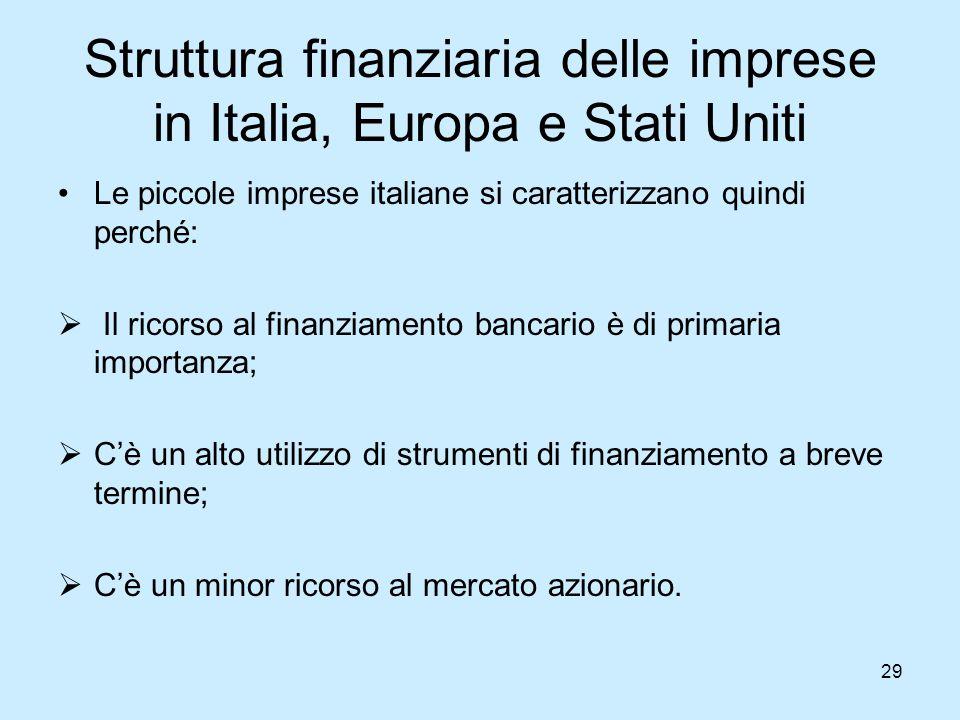 29 Struttura finanziaria delle imprese in Italia, Europa e Stati Uniti Le piccole imprese italiane si caratterizzano quindi perché:  Il ricorso al fi