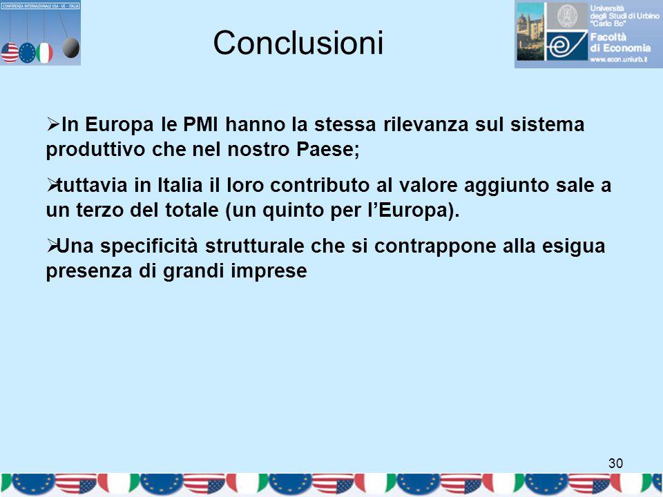 30 Conclusioni  In Europa le PMI hanno la stessa rilevanza sul sistema produttivo che nel nostro Paese;  tuttavia in Italia il loro contributo al va