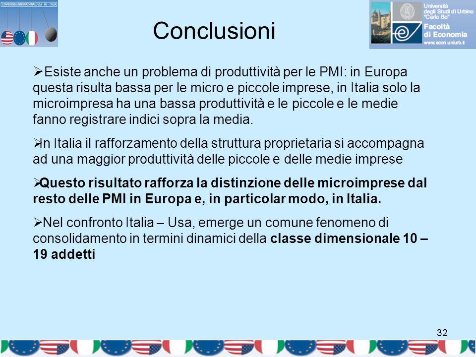 32  Esiste anche un problema di produttività per le PMI: in Europa questa risulta bassa per le micro e piccole imprese, in Italia solo la microimpres