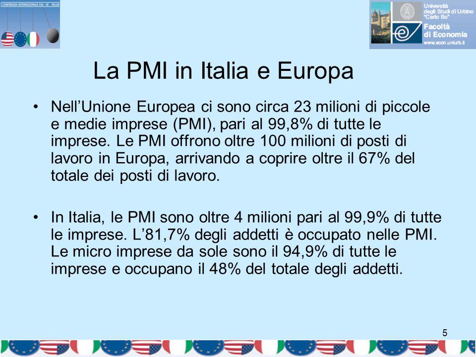 5 La PMI in Italia e Europa Nell'Unione Europea ci sono circa 23 milioni di piccole e medie imprese (PMI), pari al 99,8% di tutte le imprese. Le PMI o