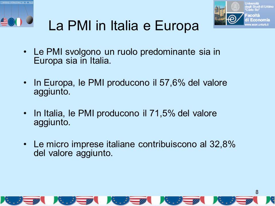 8 La PMI in Italia e Europa Le PMI svolgono un ruolo predominante sia in Europa sia in Italia. In Europa, le PMI producono il 57,6% del valore aggiunt