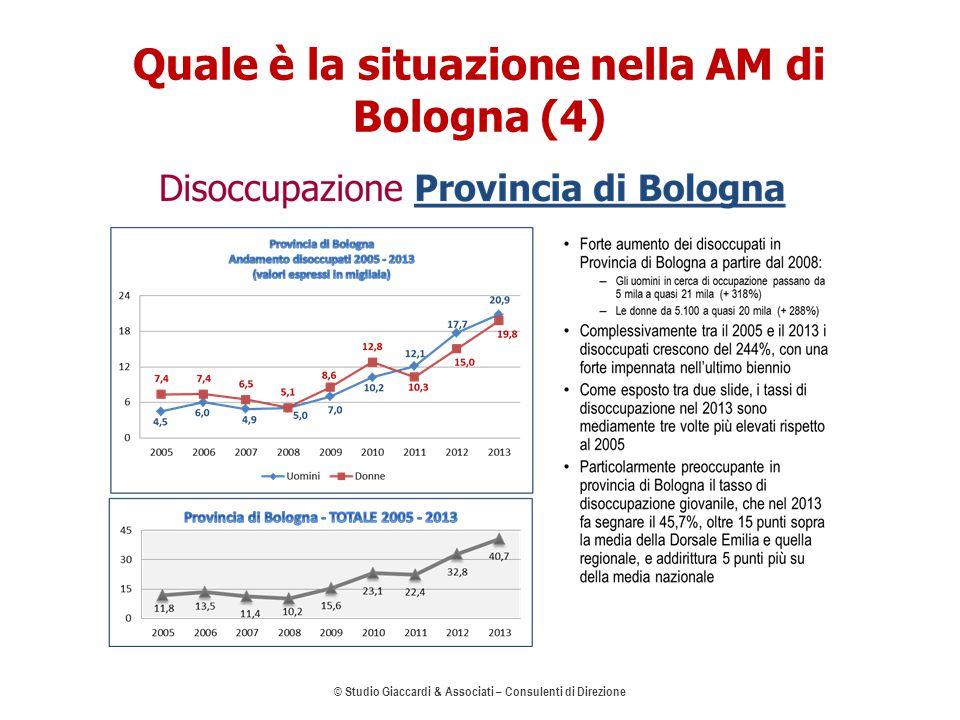 Quale è la situazione nella AM di Bologna (4) © Studio Giaccardi & Associati – Consulenti di Direzione 8