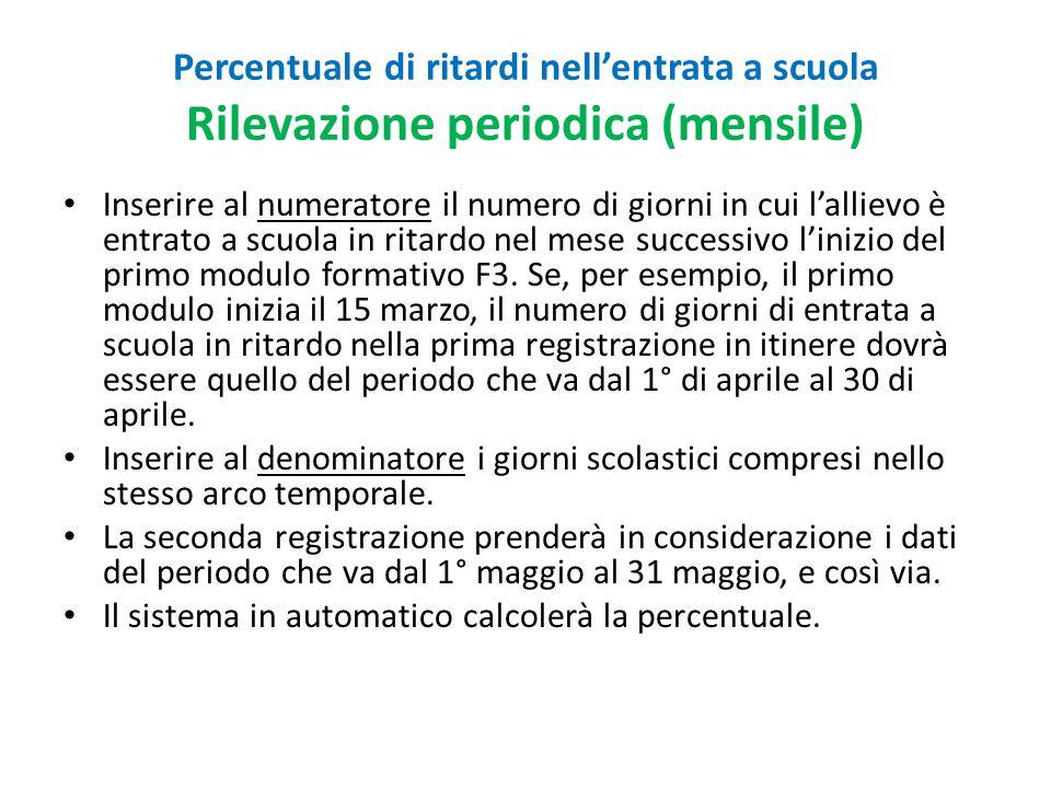 Percentuale di ritardi nell'entrata a scuola Rilevazione periodica (mensile) Inserire al numeratore il numero di giorni in cui l'allievo è entrato a s