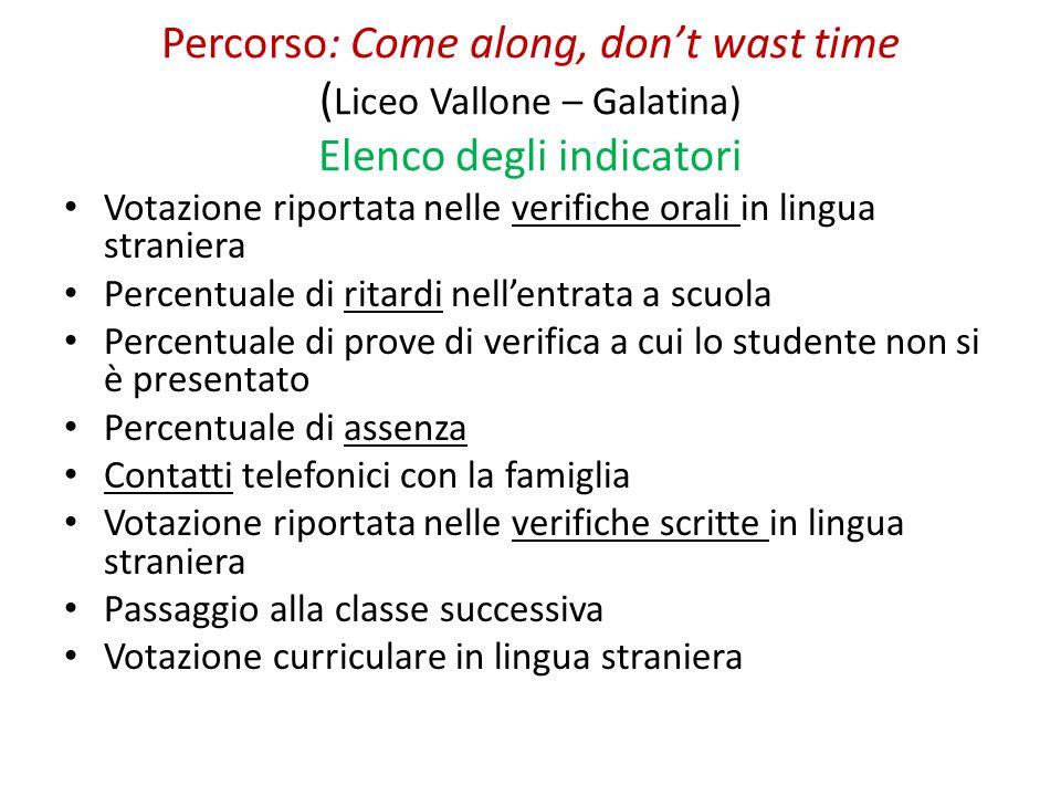 Percorso: Come along, don't wast time ( Liceo Vallone – Galatina) Elenco degli indicatori Votazione riportata nelle verifiche orali in lingua stranier