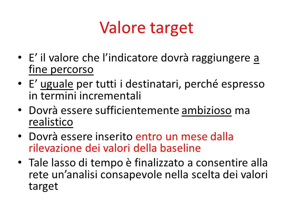 Valore target E' il valore che l'indicatore dovrà raggiungere a fine percorso E' uguale per tutti i destinatari, perché espresso in termini incrementa