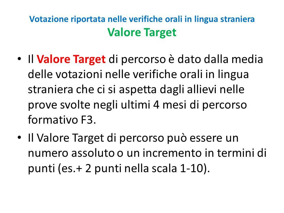 Votazione riportata nelle verifiche orali in lingua straniera Valore Target Il Valore Target di percorso è dato dalla media delle votazioni nelle veri