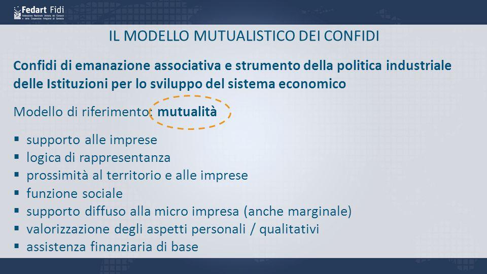 IL MODELLO MUTUALISTICO DEI CONFIDI Confidi di emanazione associativa e strumento della politica industriale delle Istituzioni per lo sviluppo del sis