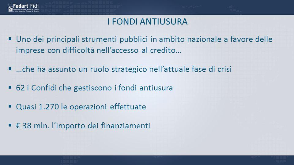 I FONDI ANTIUSURA  Uno dei principali strumenti pubblici in ambito nazionale a favore delle imprese con difficoltà nell'accesso al credito…  …che ha