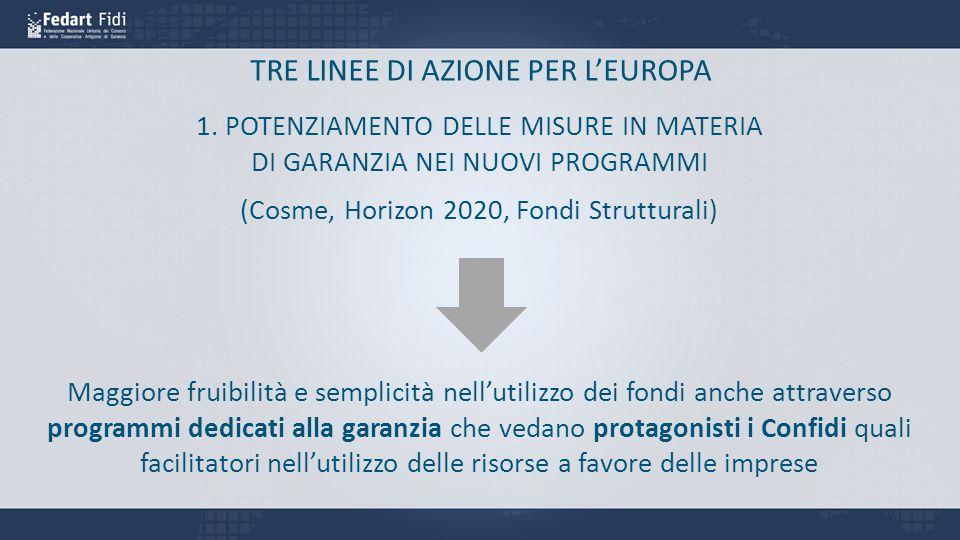 TRE LINEE DI AZIONE PER L'EUROPA 1. POTENZIAMENTO DELLE MISURE IN MATERIA DI GARANZIA NEI NUOVI PROGRAMMI (Cosme, Horizon 2020, Fondi Strutturali) Mag