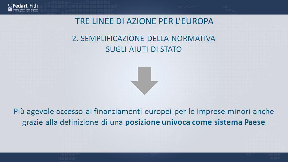 TRE LINEE DI AZIONE PER L'EUROPA 2. SEMPLIFICAZIONE DELLA NORMATIVA SUGLI AIUTI DI STATO Più agevole accesso ai finanziamenti europei per le imprese m