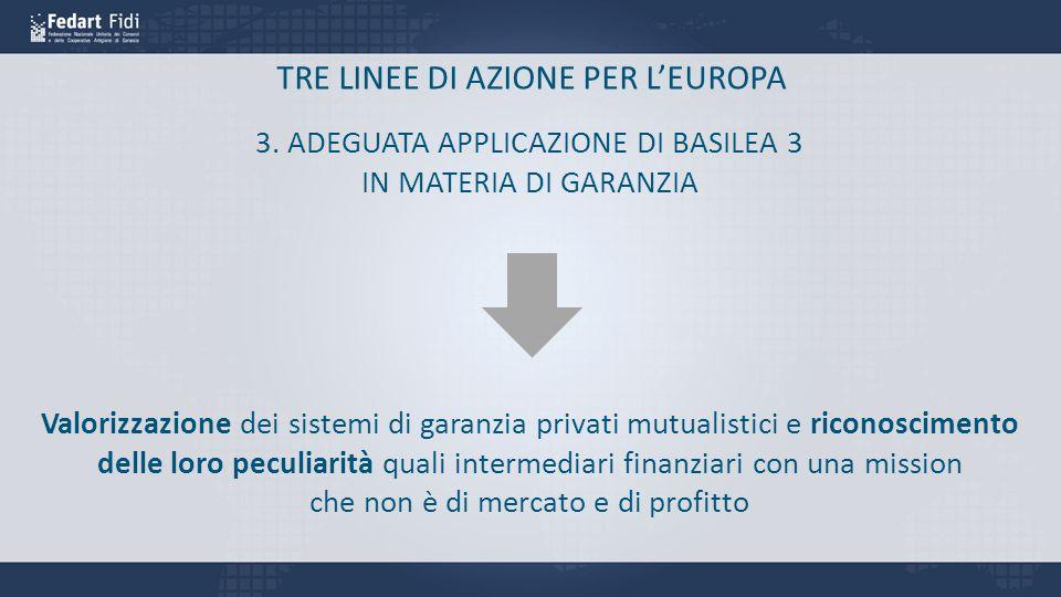 TRE LINEE DI AZIONE PER L'EUROPA 3. ADEGUATA APPLICAZIONE DI BASILEA 3 IN MATERIA DI GARANZIA Valorizzazione dei sistemi di garanzia privati mutualist