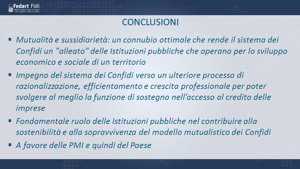 CONCLUSIONI  Mutualità e sussidiarietà: un connubio ottimale che rende il sistema dei Confidi un