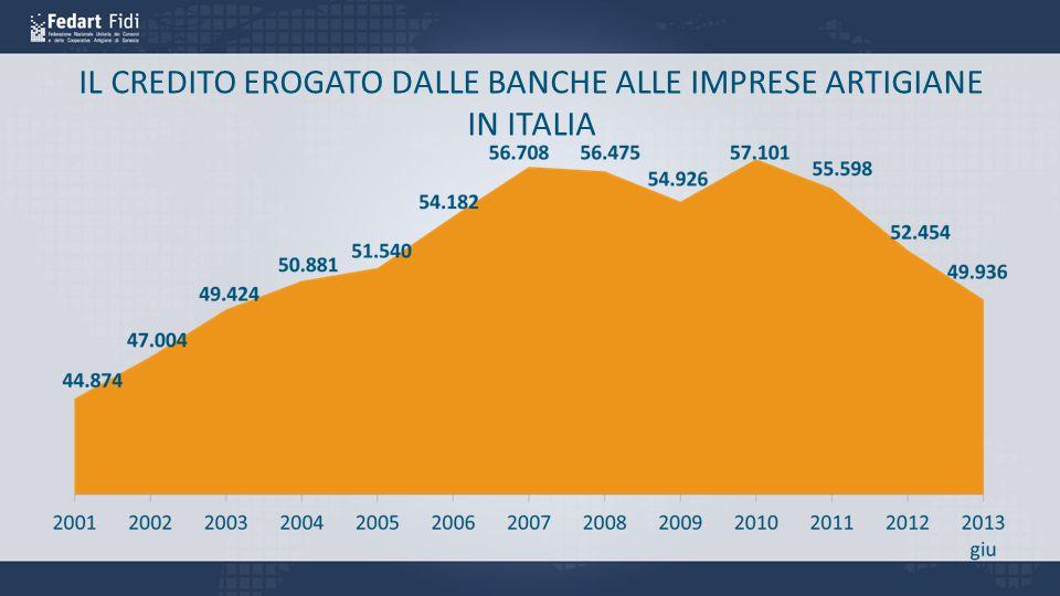 IL CREDITO EROGATO DALLE BANCHE ALLE IMPRESE ARTIGIANE IN ITALIA