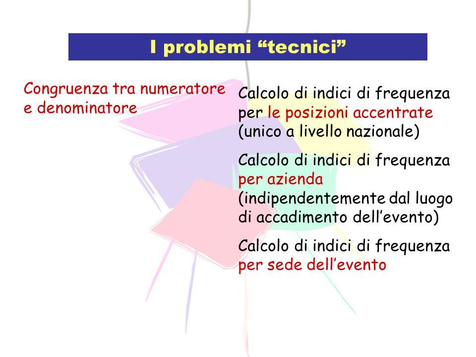 Congruenza tra numeratore e denominatore I problemi tecnici Calcolo di indici di frequenza per le posizioni accentrate (unico a livello nazionale) Calcolo di indici di frequenza per azienda (indipendentemente dal luogo di accadimento dell'evento) Calcolo di indici di frequenza per sede dell'evento