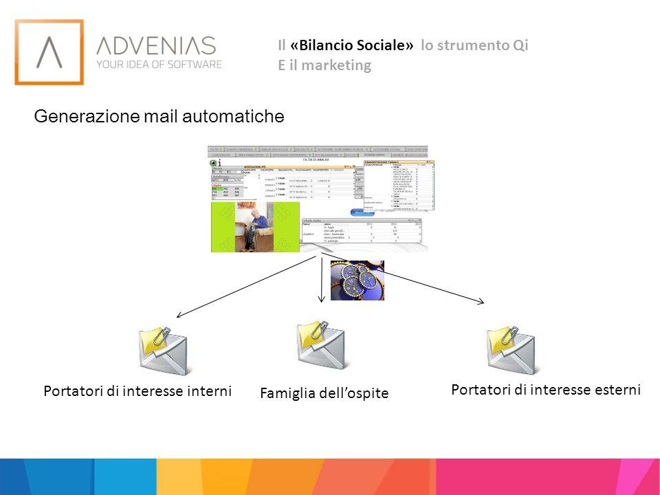 Generazione mail automatiche Il «Bilancio Sociale» lo strumento Qi E il marketing Famiglia dell'ospite Portatori di interesse esterni Portatori di int