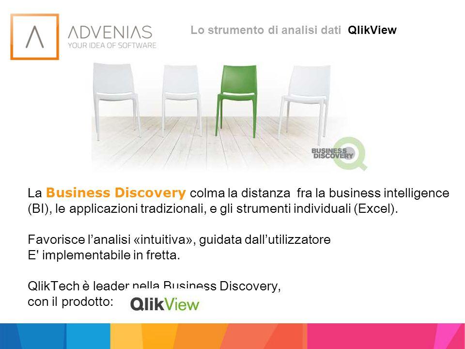 Lo strumento di analisi dati QlikView La Business Discovery colma la distanza fra la business intelligence (BI), le applicazioni tradizionali, e gli s