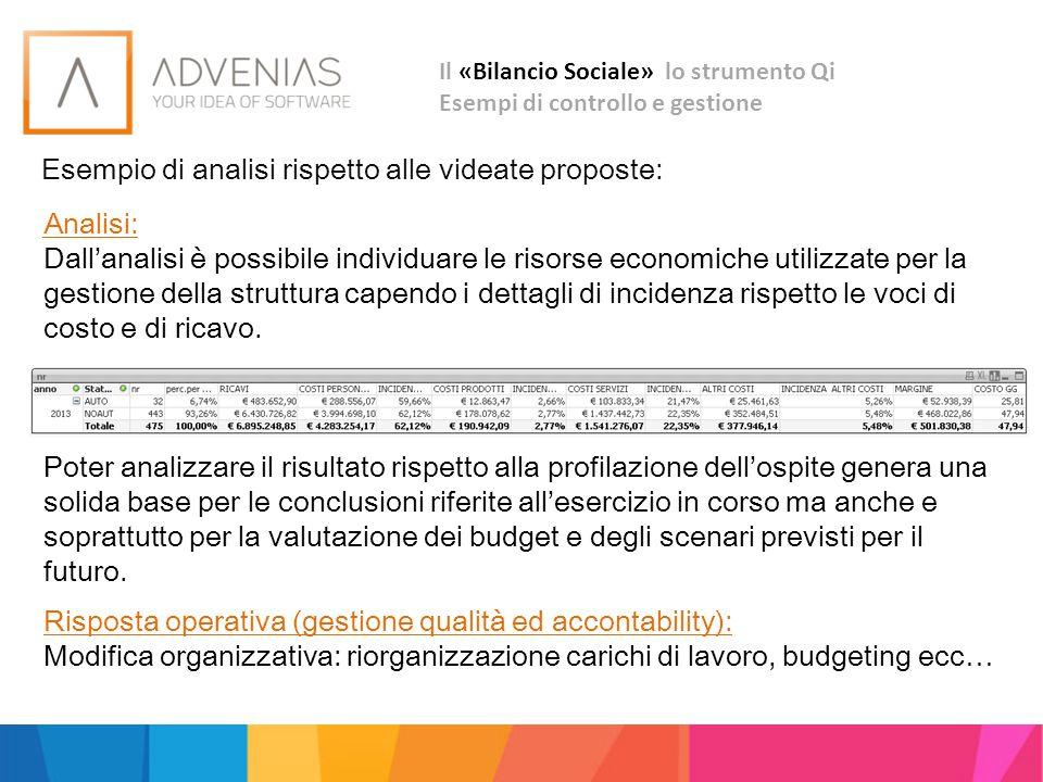 Il «Bilancio Sociale» lo strumento Qi Esempi di controllo e gestione Esempio di analisi rispetto alle videate proposte: Analisi: Dall'analisi è possib