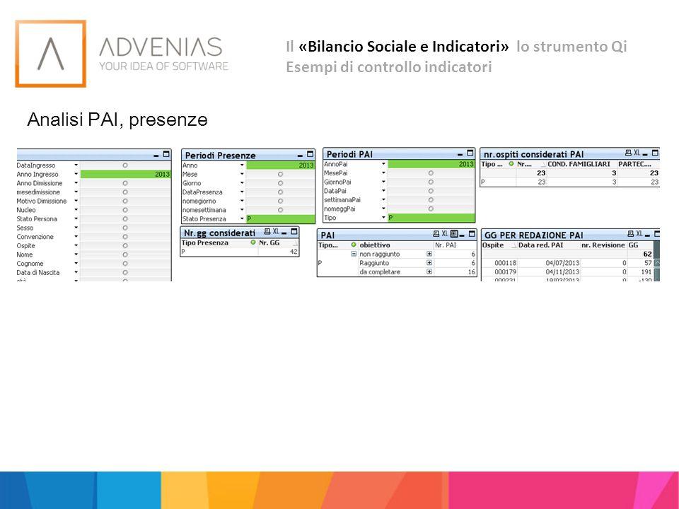Il «Bilancio Sociale e Indicatori» lo strumento Qi Esempi di controllo indicatori Analisi PAI, presenze