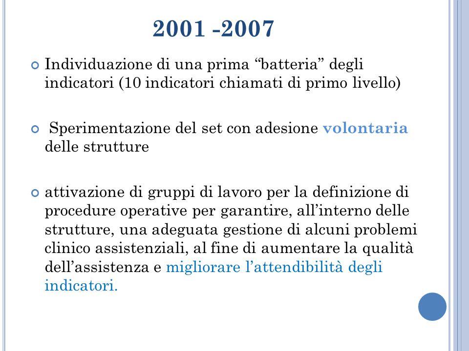 """2001 -2007 Individuazione di una prima """"batteria"""" degli indicatori (10 indicatori chiamati di primo livello) Sperimentazione del set con adesione volo"""