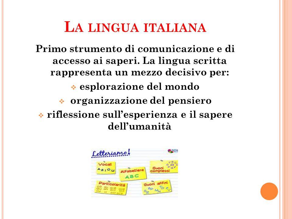 L A LINGUA ITALIANA Primo strumento di comunicazione e di accesso ai saperi. La lingua scritta rappresenta un mezzo decisivo per:  esplorazione del m