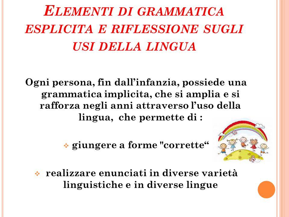 E LEMENTI DI GRAMMATICA ESPLICITA E RIFLESSIONE SUGLI USI DELLA LINGUA Ogni persona, fin dall'infanzia, possiede una grammatica implicita, che si ampl