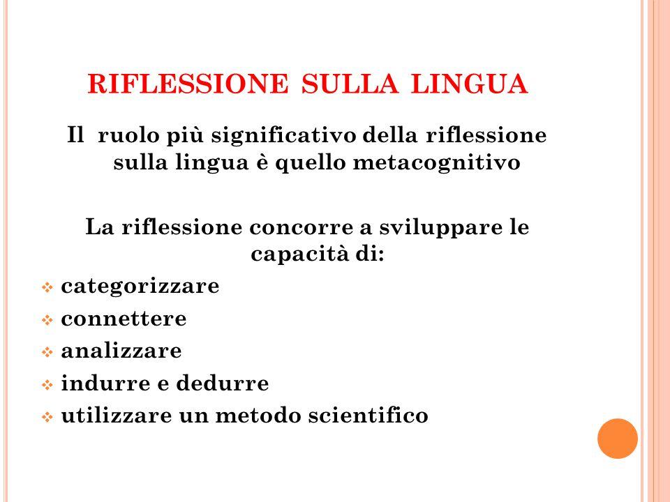 RIFLESSIONE SULLA LINGUA Il ruolo più significativo della riflessione sulla lingua è quello metacognitivo La riflessione concorre a sviluppare le capa