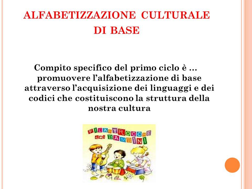 ALFABETIZZAZIONE CULTURALE DI BASE Compito specifico del primo ciclo è … promuovere l'alfabetizzazione di base attraverso l'acquisizione dei linguaggi