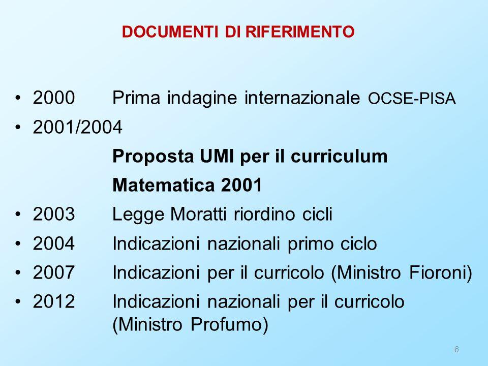 7 Indagine OCSE-PISA 2000 Quadro di riferimento per la matematica (Measuring student knowledge 1999 e Framework 2003) Competenze matematiche contestualizzate per la vita quotidiana e per l'esercizio della cittadinanza Matematizzazione Modelli statistici