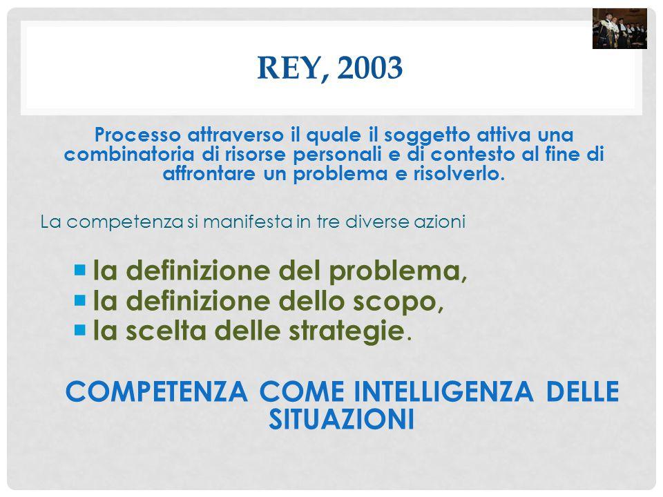 REY, 2003 Processo attraverso il quale il soggetto attiva una combinatoria di risorse personali e di contesto al fine di affrontare un problema e riso