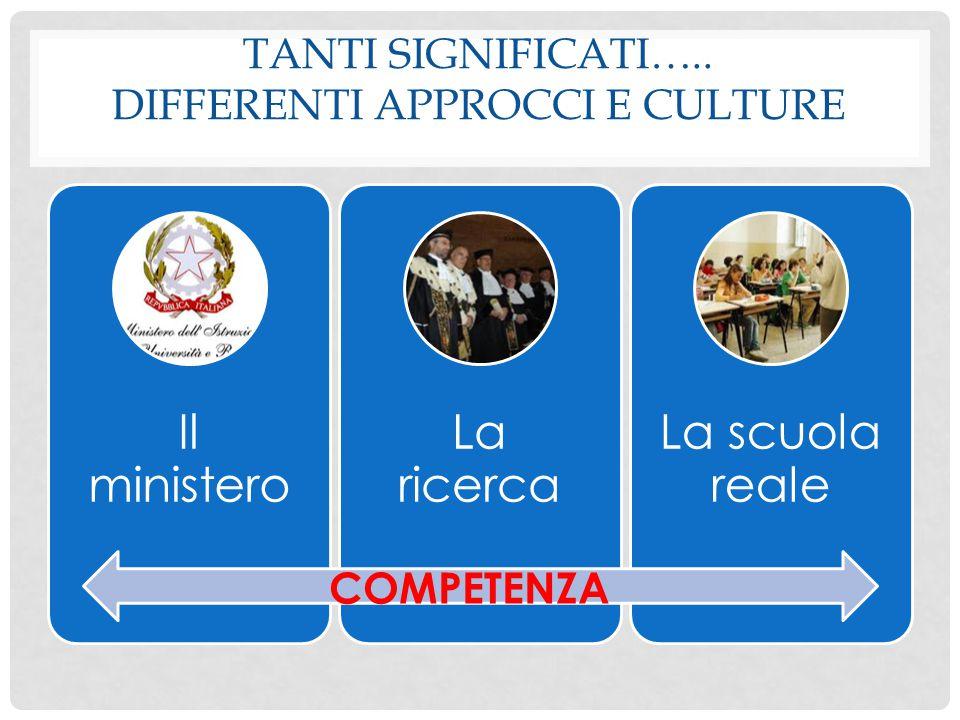 TANTI SIGNIFICATI….. DIFFERENTI APPROCCI E CULTURE Il ministero La ricerca La scuola reale COMPETENZA